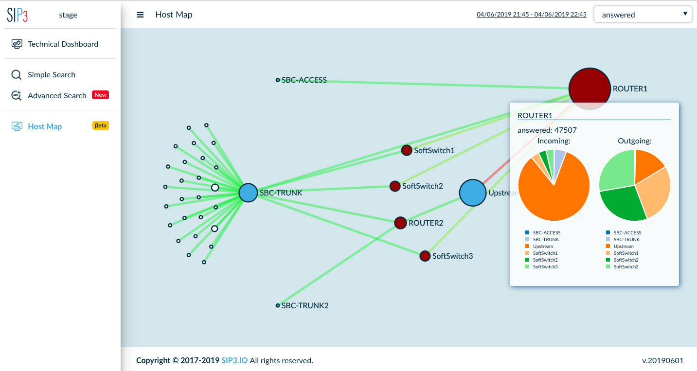 Discover your VoIP network infrastructure with SIP3 Host Map